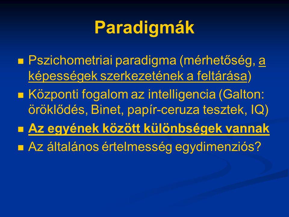 Paradigmák Pszichometriai paradigma (mérhetőség, a képességek szerkezetének a feltárása)
