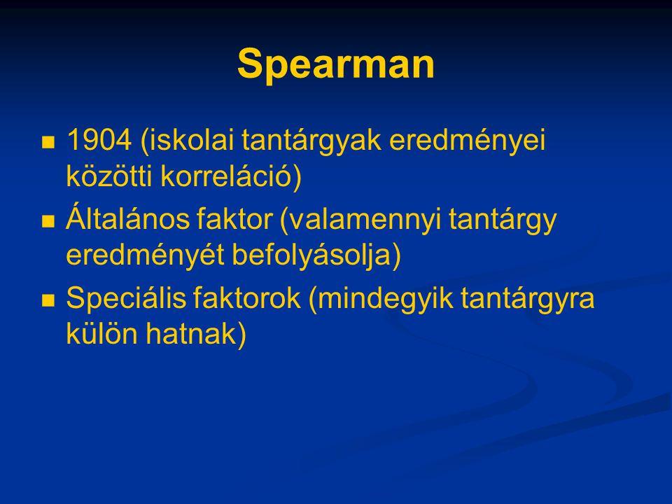 Spearman 1904 (iskolai tantárgyak eredményei közötti korreláció)