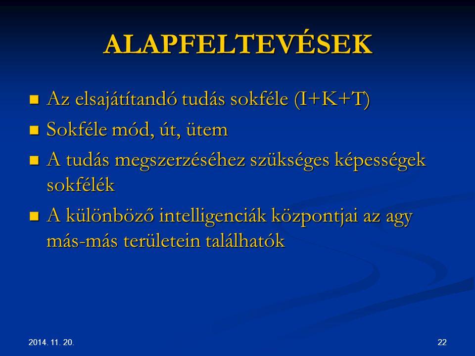 ALAPFELTEVÉSEK Az elsajátítandó tudás sokféle (I+K+T)