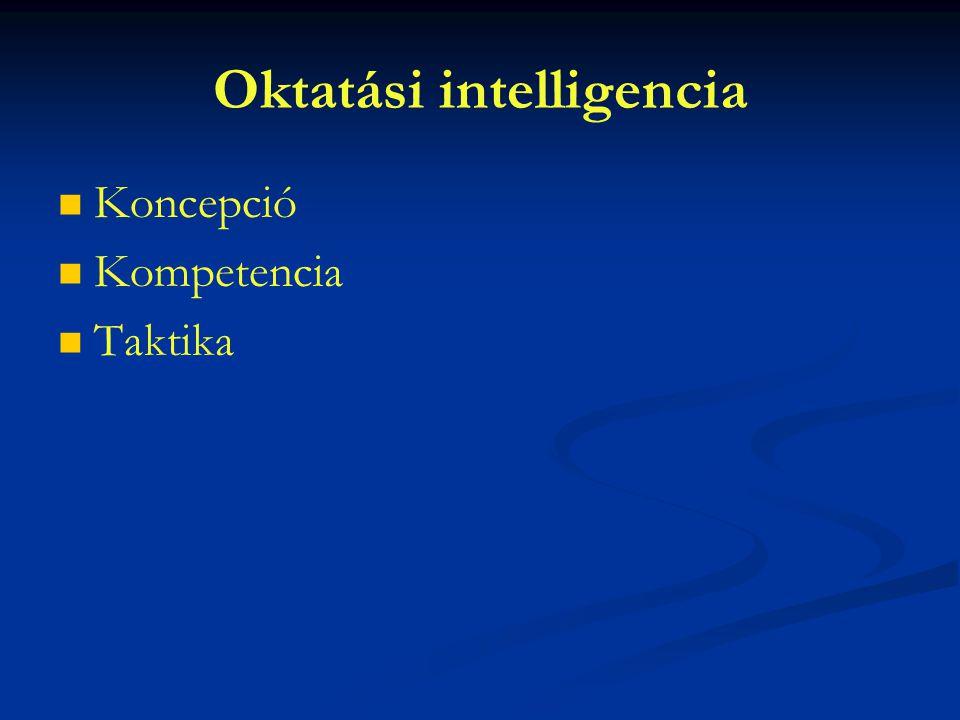 Oktatási intelligencia