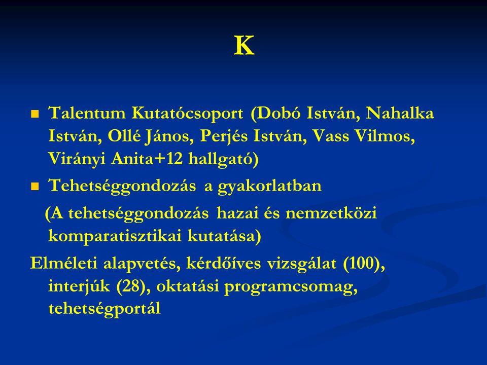 K Talentum Kutatócsoport (Dobó István, Nahalka István, Ollé János, Perjés István, Vass Vilmos, Virányi Anita+12 hallgató)