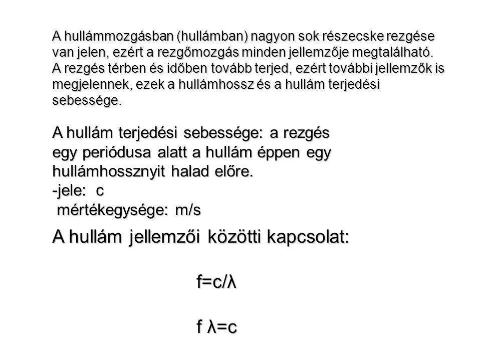 A hullám jellemzői közötti kapcsolat: f=c/λ f λ=c