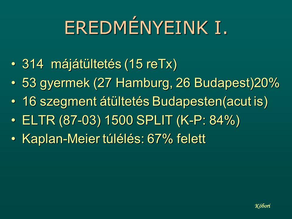 EREDMÉNYEINK I. 314 májátültetés (15 reTx)