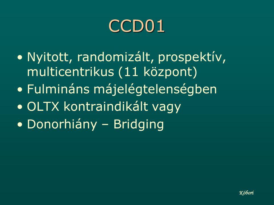 CCD01 Nyitott, randomizált, prospektív, multicentrikus (11 központ)