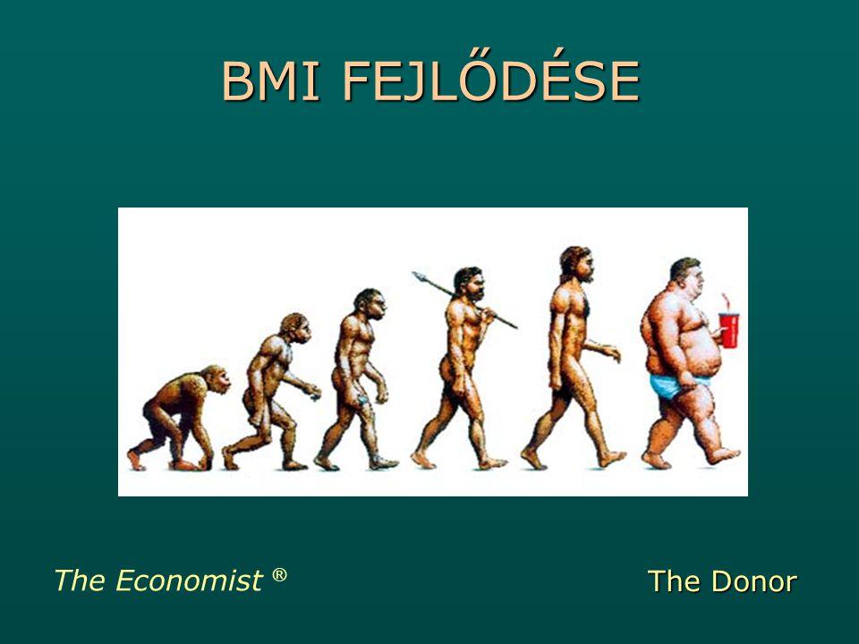 BMI FEJLŐDÉSE The Economist ® The Donor