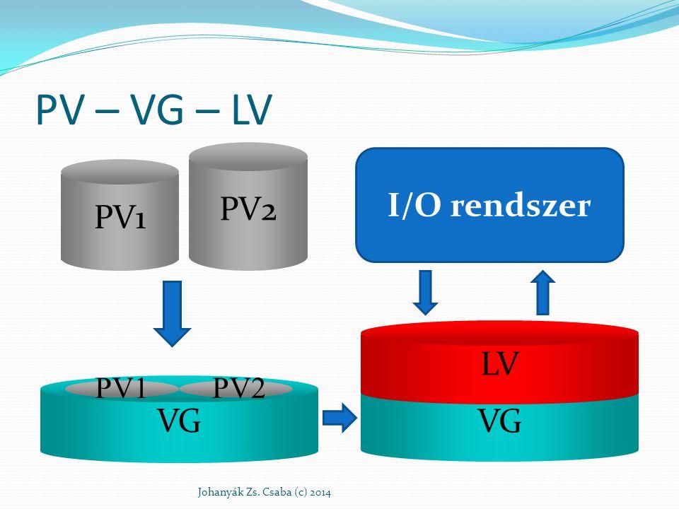 PV – VG – LV I/O rendszer PV2 PV1 LV VG VG PV1 PV2
