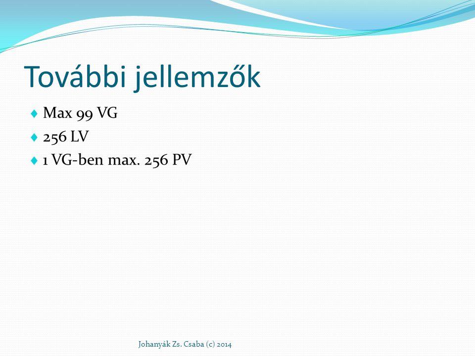További jellemzők Max 99 VG 256 LV 1 VG-ben max. 256 PV