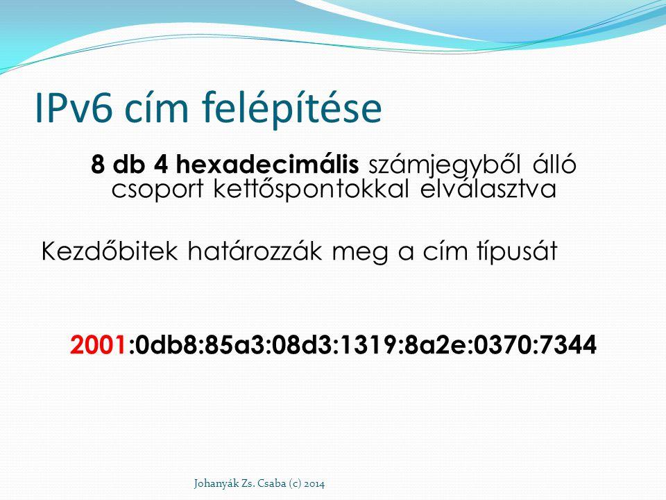 IPv6 cím felépítése 8 db 4 hexadecimális számjegyből álló csoport kettőspontokkal elválasztva. Kezdőbitek határozzák meg a cím típusát.