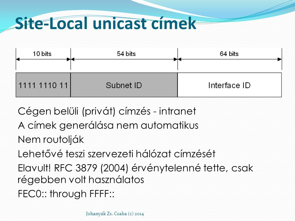Site-Local unicast címek