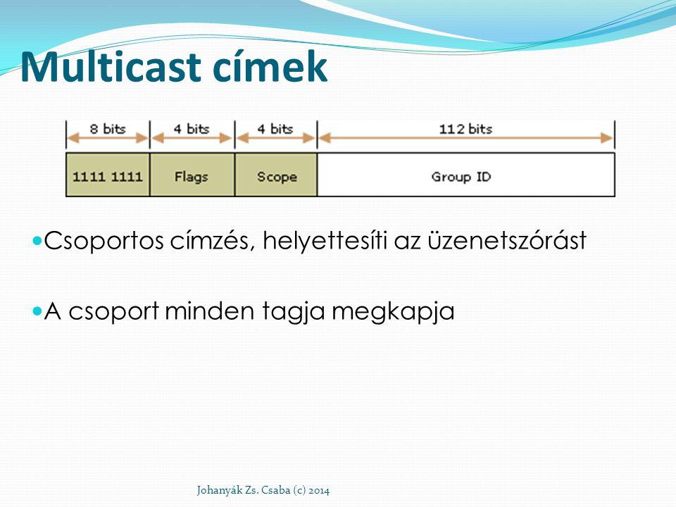 Multicast címek Csoportos címzés, helyettesíti az üzenetszórást