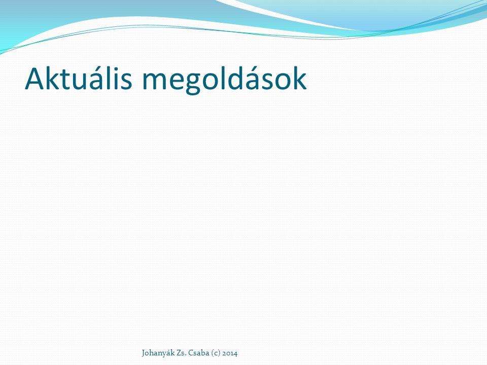 Aktuális megoldások Johanyák Zs. Csaba (c) 2014