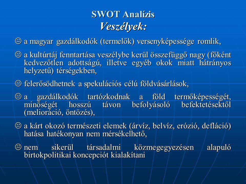 Veszélyek: SWOT Analízis
