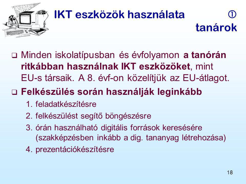 IKT eszközök használata  tanárok