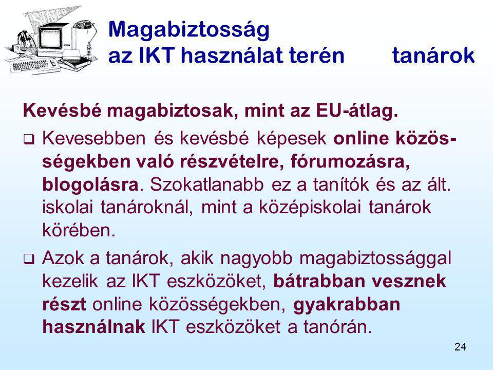 Magabiztosság az IKT használat terén tanárok