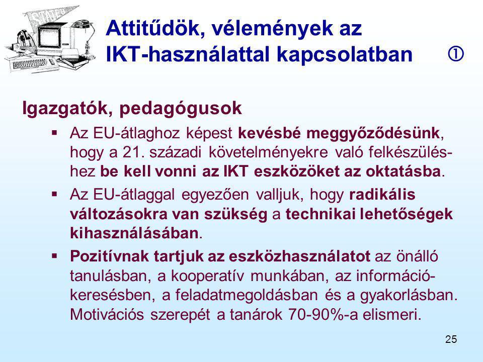 Attitűdök, vélemények az IKT-használattal kapcsolatban 
