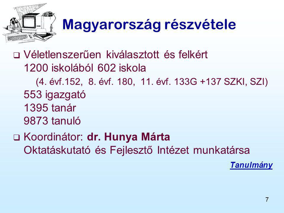 Magyarország részvétele