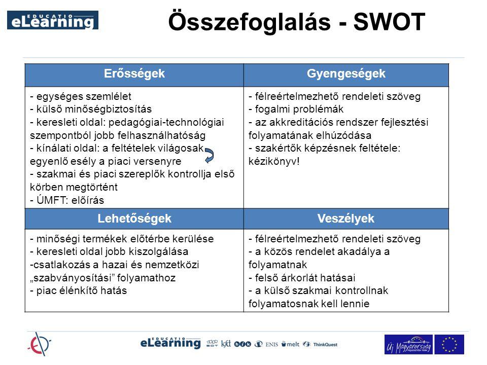 Összefoglalás - SWOT Erősségek Gyengeségek Lehetőségek Veszélyek