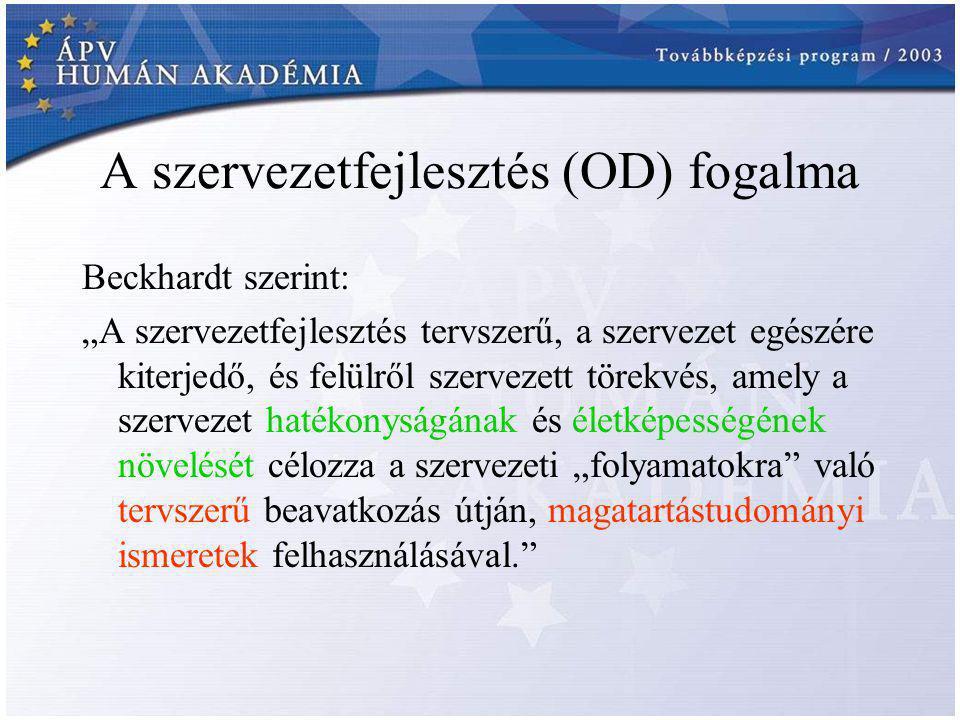 A szervezetfejlesztés (OD) fogalma