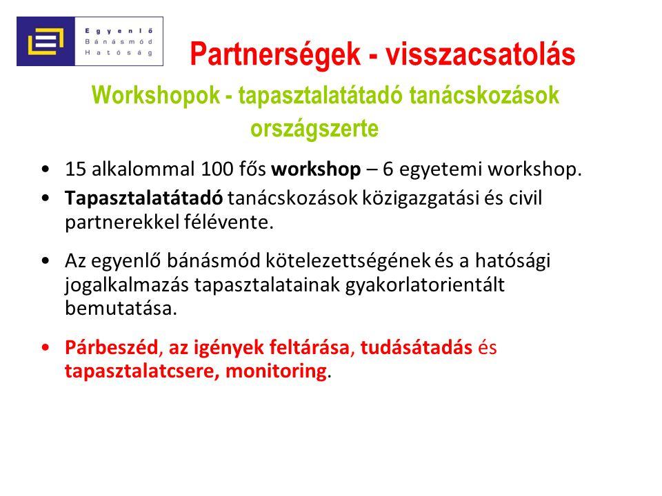 Partnerségek - visszacsatolás Workshopok - tapasztalatátadó tanácskozások országszerte