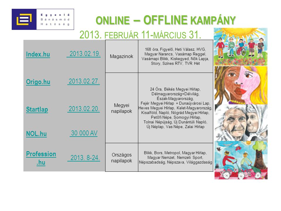 online – OFFLINE kampány 2013. február 11-március 31.