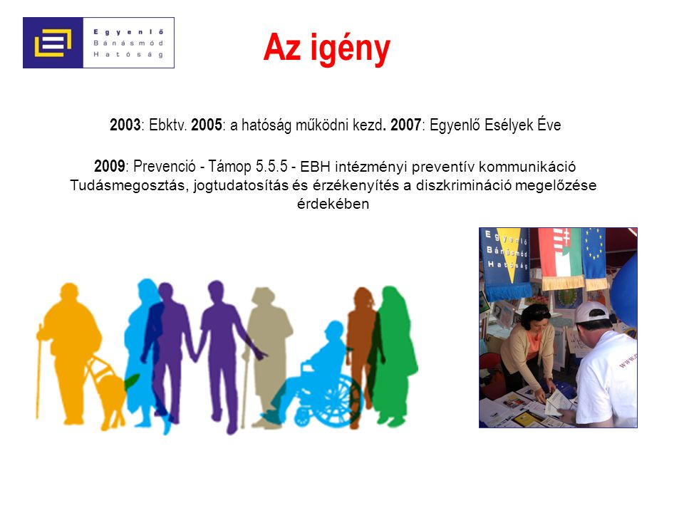 Az igény 2003: Ebktv. 2005: a hatóság működni kezd. 2007: Egyenlő Esélyek Éve. 2009: Prevenció - Támop 5.5.5 - EBH intézményi preventív kommunikáció.