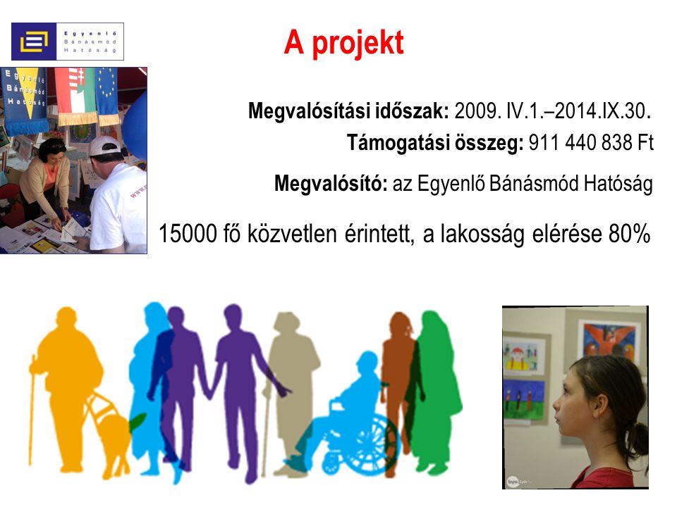 A projekt Megvalósítási időszak: 2009. IV.1.–2014.IX.30.