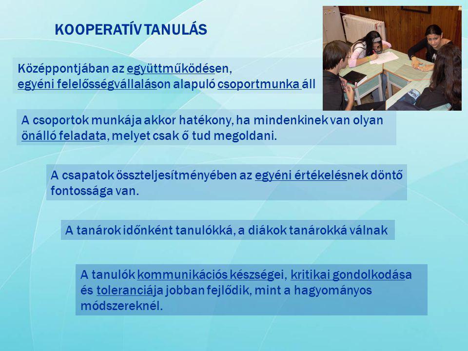 KOOPERATÍV TANULÁS Középpontjában az együttműködésen,