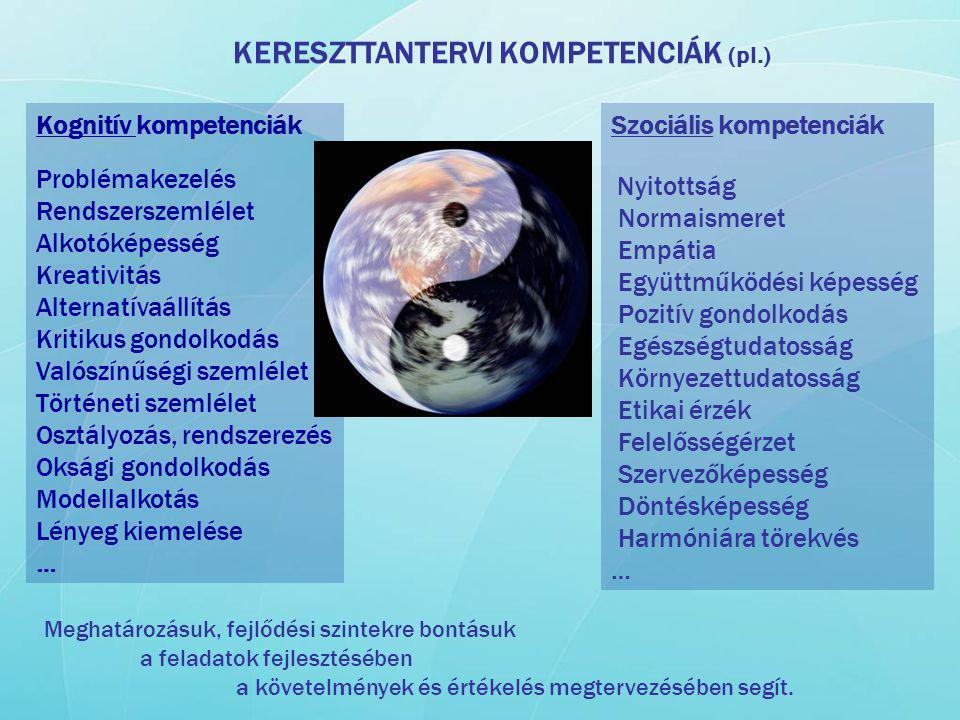KERESZTTANTERVI KOMPETENCIÁK (pl.)