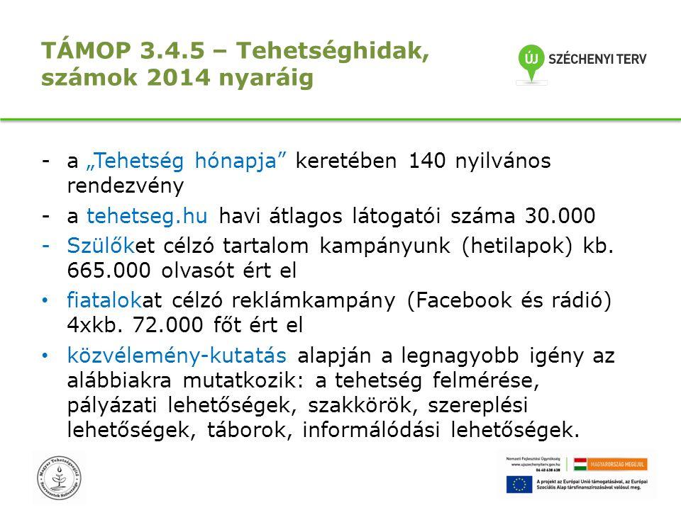 TÁMOP 3.4.5 – Tehetséghidak, számok 2014 nyaráig
