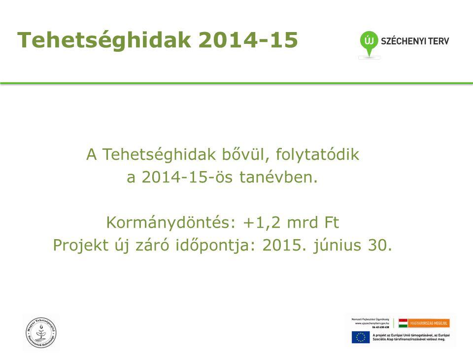 Tehetséghidak 2014-15