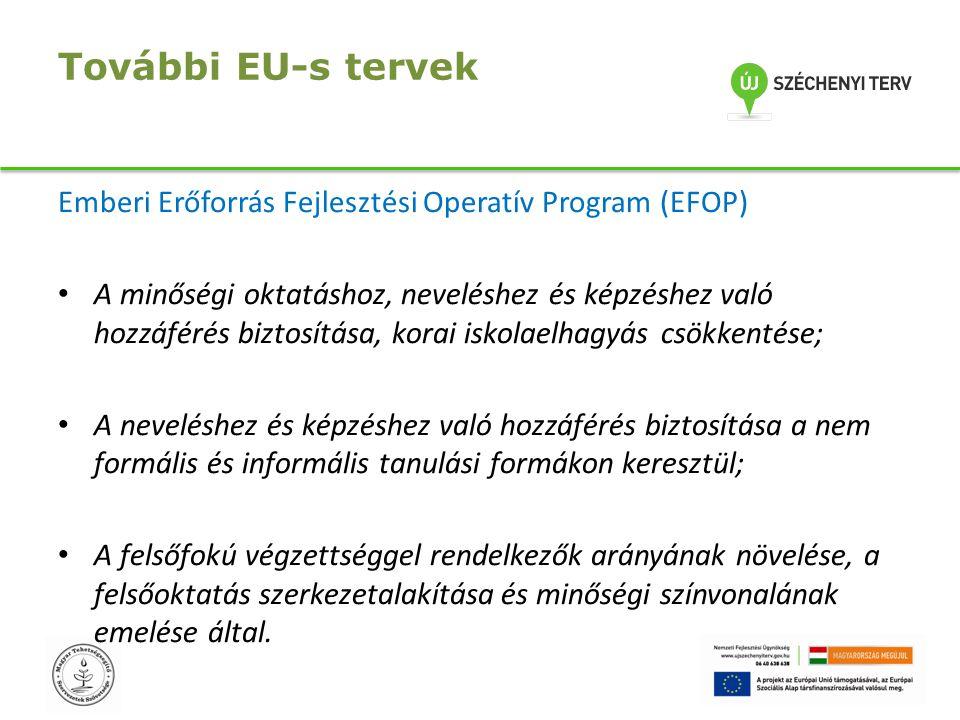További EU-s tervek Emberi Erőforrás Fejlesztési Operatív Program (EFOP)