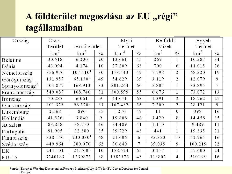 """A földterület megoszlása az EU """"régi tagállamaiban"""