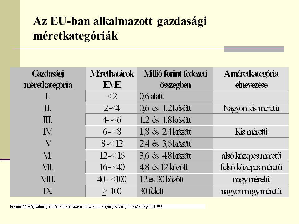 Az EU-ban alkalmazott gazdasági méretkategóriák