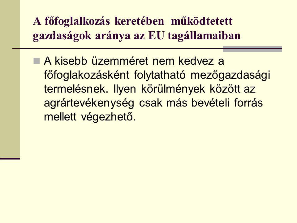 A főfoglalkozás keretében működtetett gazdaságok aránya az EU tagállamaiban