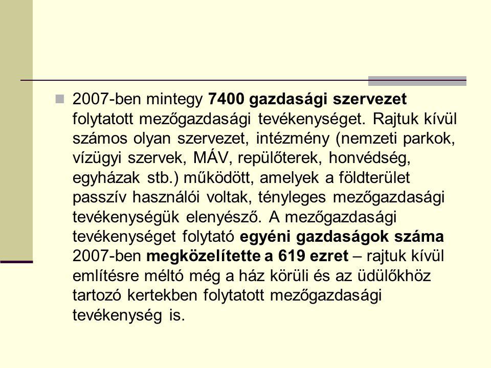 2007-ben mintegy 7400 gazdasági szervezet folytatott mezőgazdasági tevékenységet.