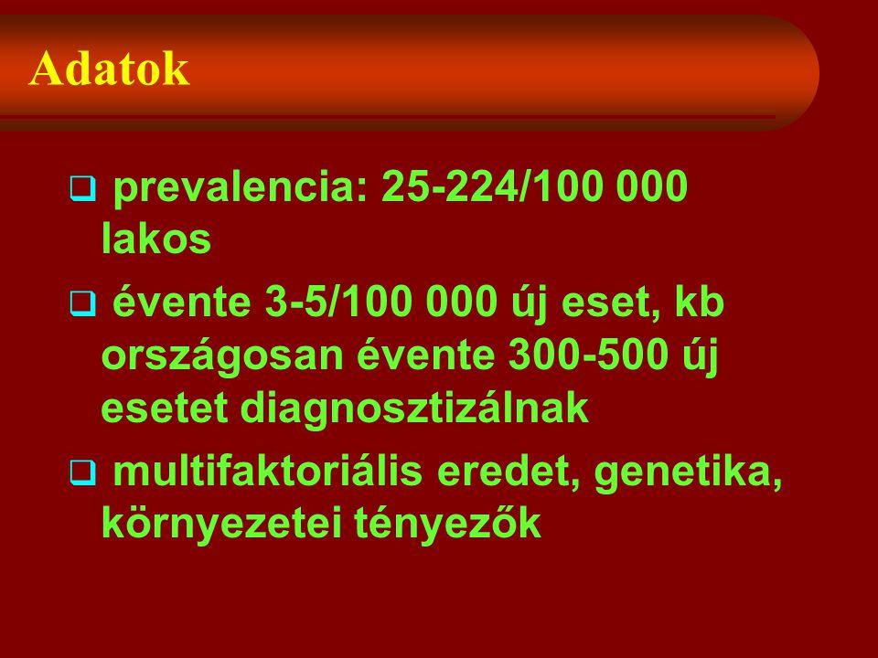 Adatok prevalencia: 25-224/100 000 lakos