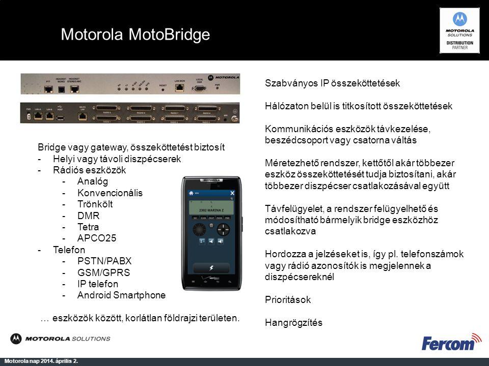 Motorola MotoBridge Szabványos IP összeköttetések