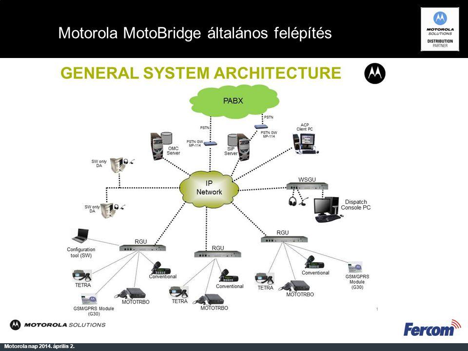 Motorola MotoBridge általános felépítés