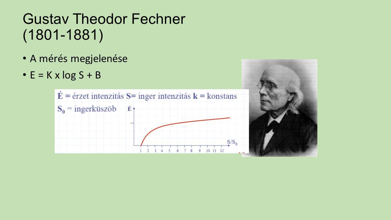 Gustav Theodor Fechner (1801-1881)