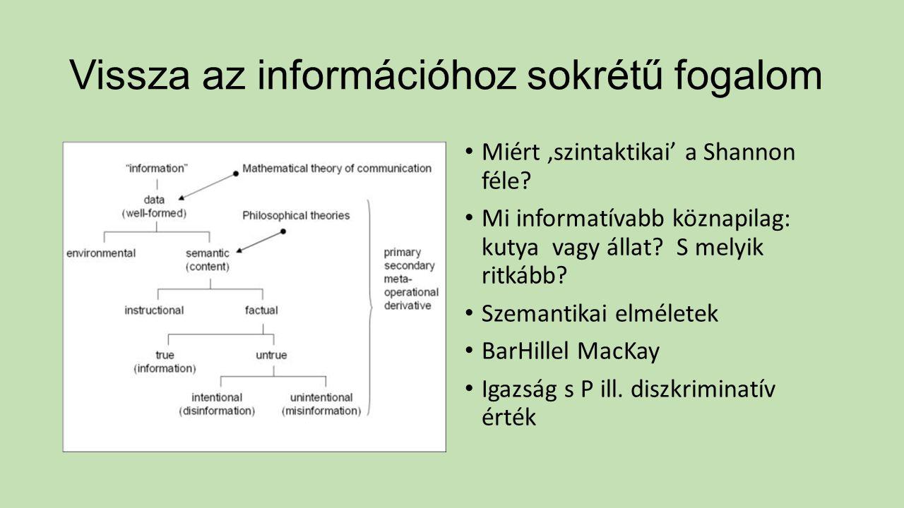 Vissza az információhoz sokrétű fogalom