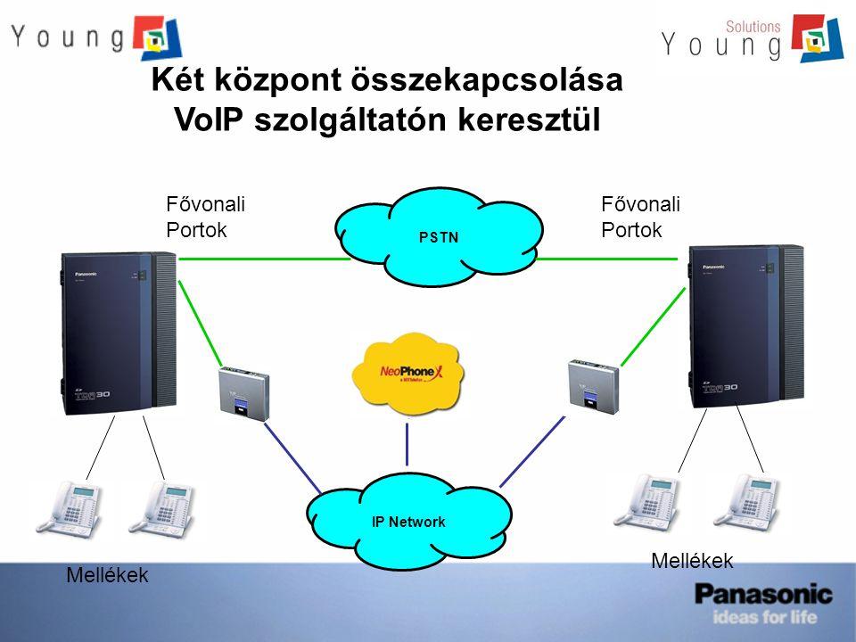 Két központ összekapcsolása VoIP szolgáltatón keresztül