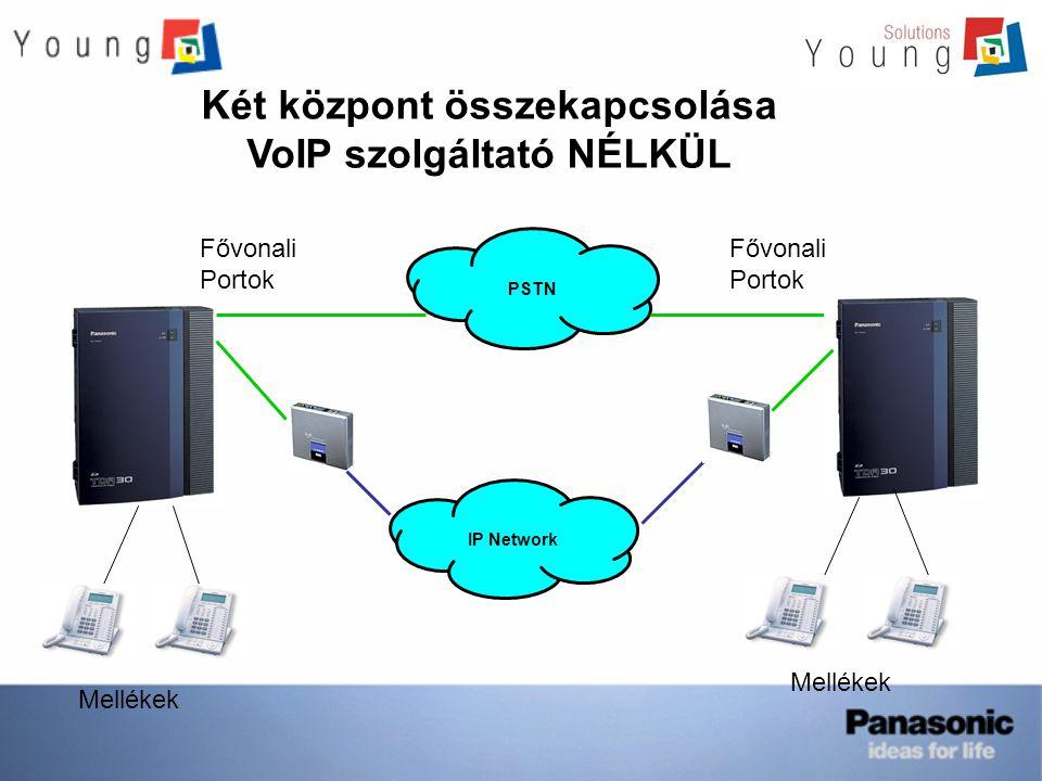 Két központ összekapcsolása VoIP szolgáltató NÉLKÜL