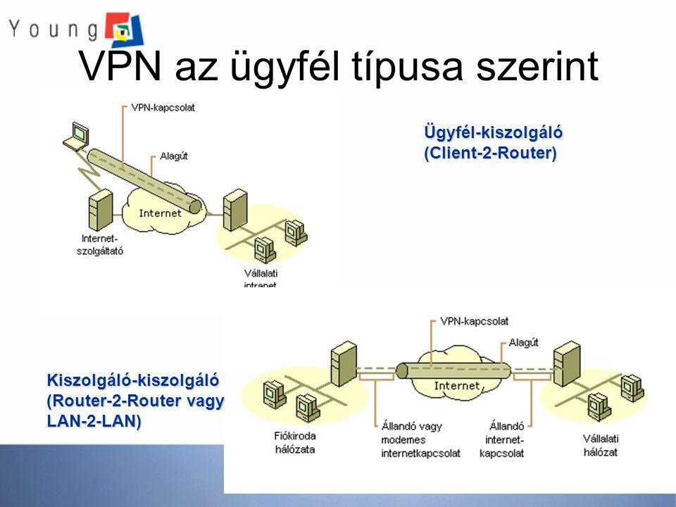 VPN az ügyfél típusa szerint