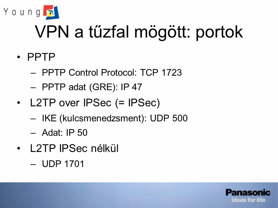 VPN a tűzfal mögött: portok