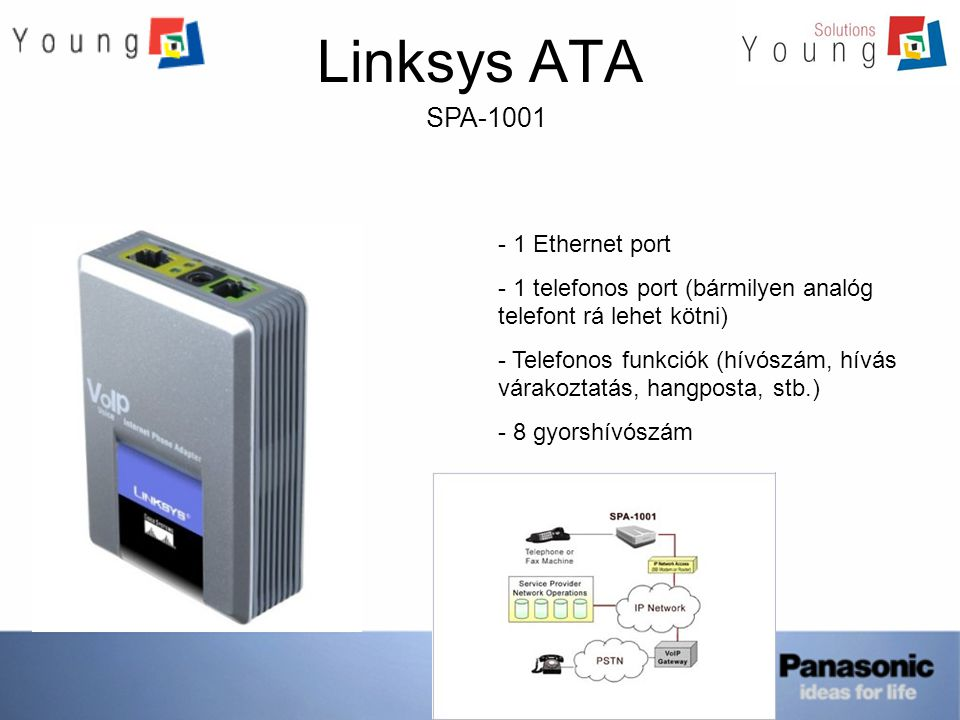 Linksys ATA SPA-1001 1 Ethernet port
