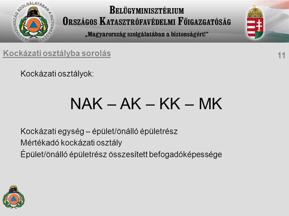 NAK – AK – KK – MK Kockázati osztályba sorolás 11 Kockázati osztályok: