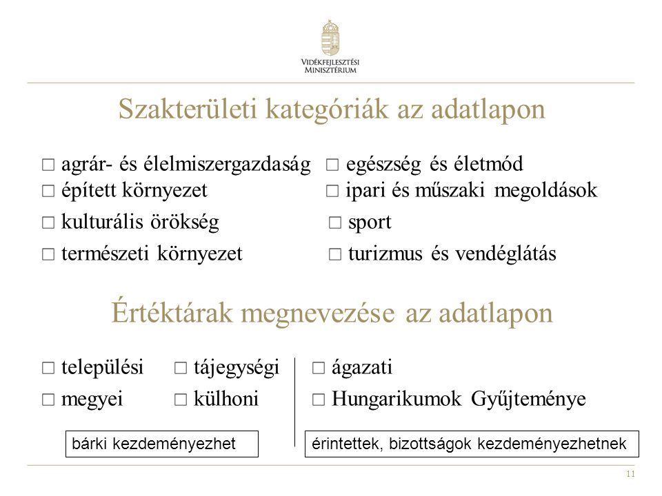 Szakterületi kategóriák az adatlapon