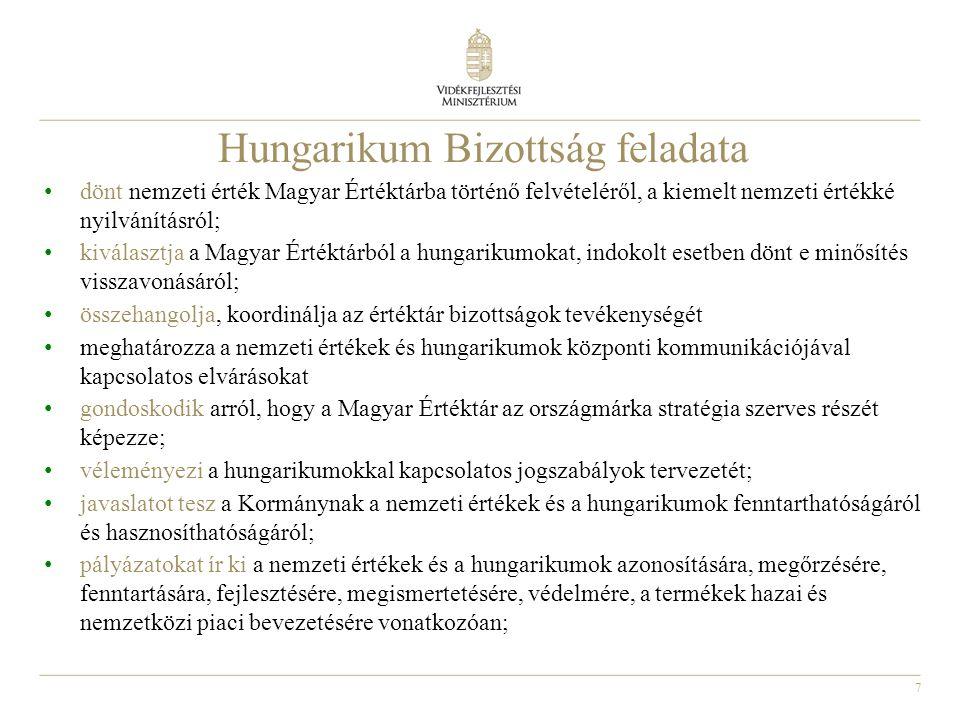 Hungarikum Bizottság feladata