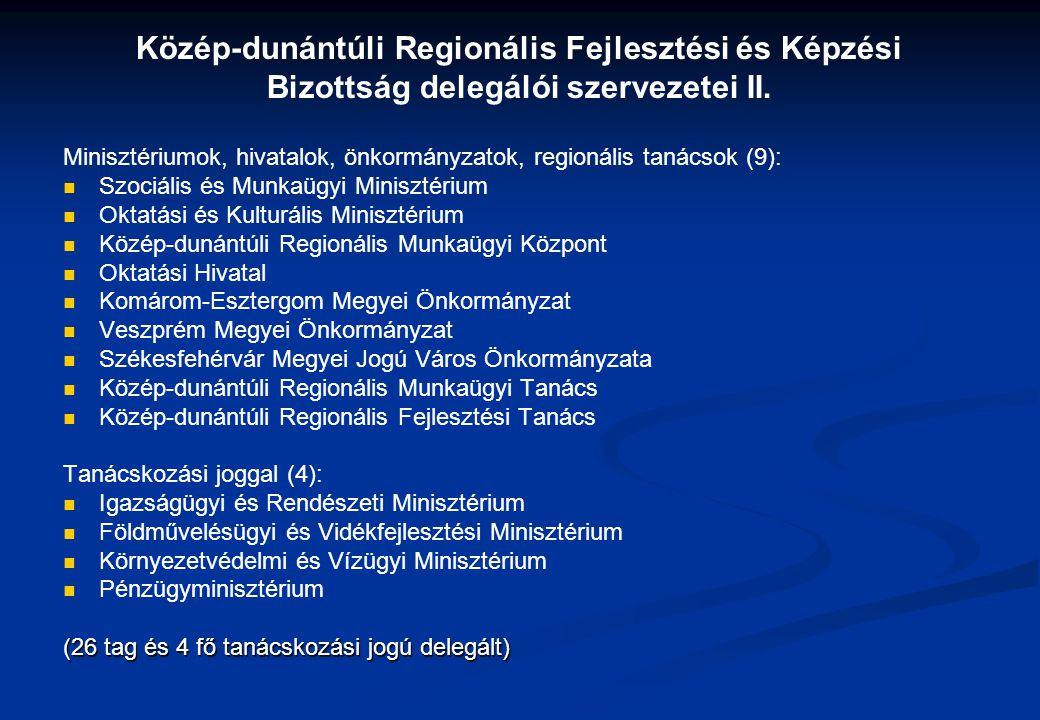 Közép-dunántúli Regionális Fejlesztési és Képzési Bizottság delegálói szervezetei II.