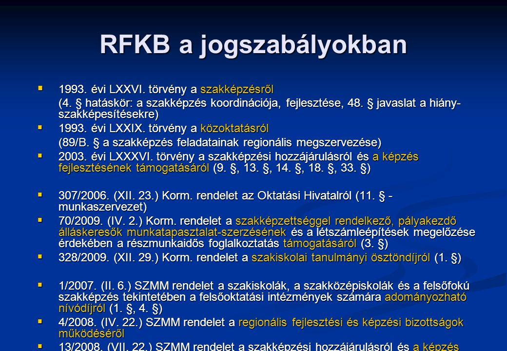 RFKB a jogszabályokban